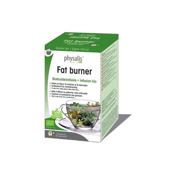 Best diet weight loss program